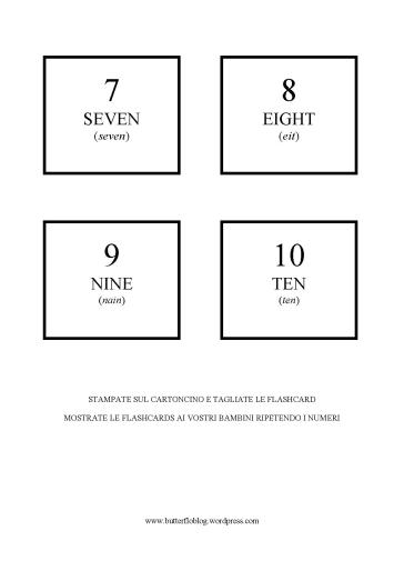 I NUMERI INGLESI 1-10