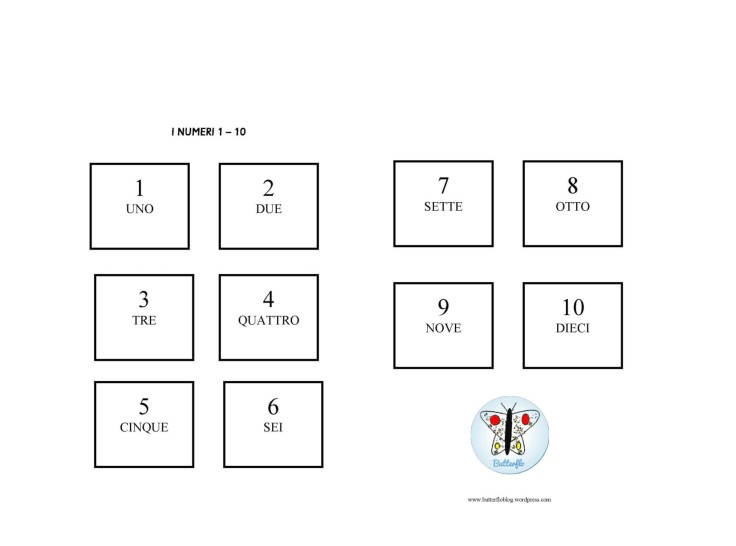 FLASHCARDS NUMERI 1 - 10